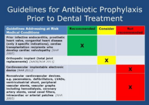 american heart association guidelines for premedication